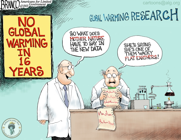 Global Warming Getting Colder