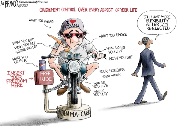 Obama-care All About Control Political Cartoon