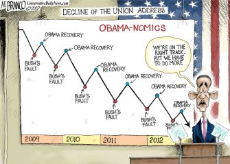 "Sunday Past Blast Cartoon "" Declining State of the Union"""