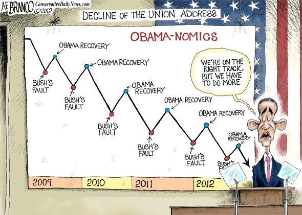 Declining State of the union Address