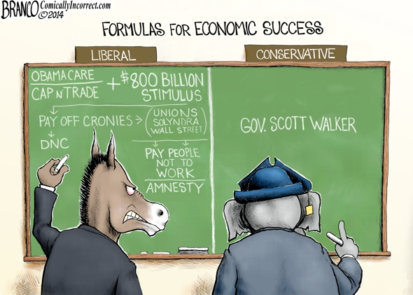 Conservative Economic Plan