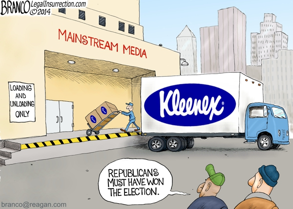 Media Election Bias