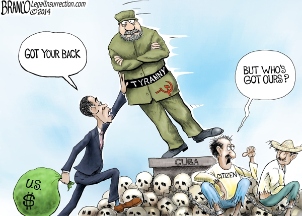 Cuba Normalized