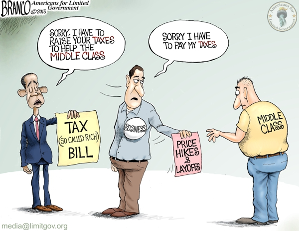 Trickle Down Taxes