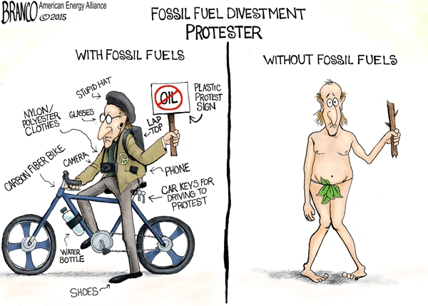 Divestment Fossil Fuels