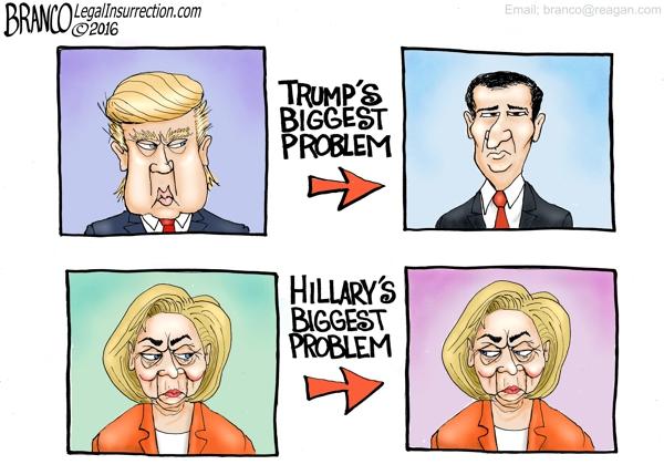 Hillary's Problem