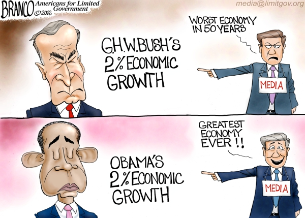2% Economic Growth