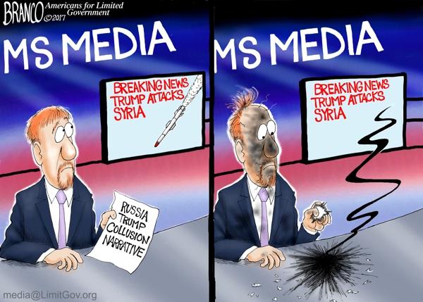 Russia Collusion Narrative