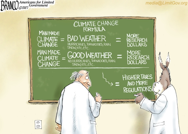 Climate Change is Weather