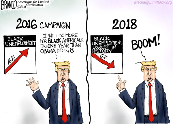 Trump Black Unemployment