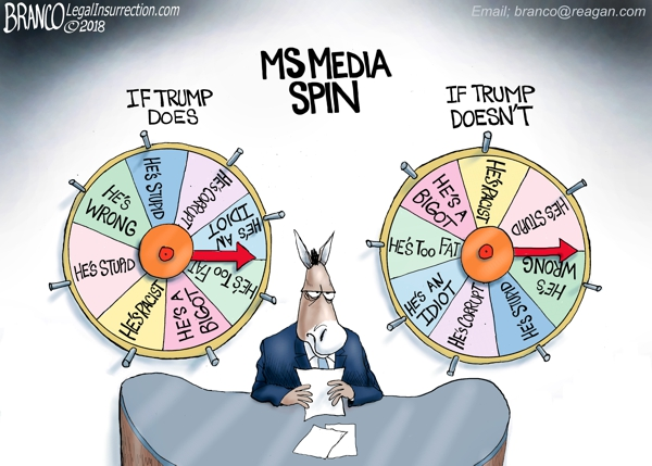 Media Bias spinning against Trump